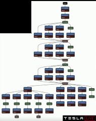Nural-network-accelerator-tesla-apr-2019